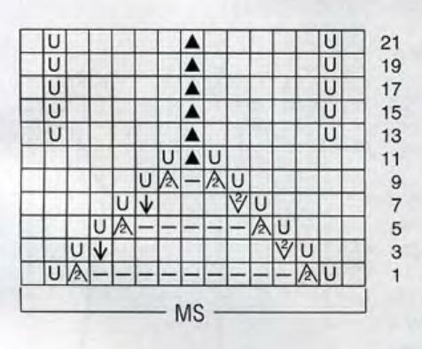 вязанные изделия - схемы ажурных узоров.  Рхема 3. Ажурные узоры.
