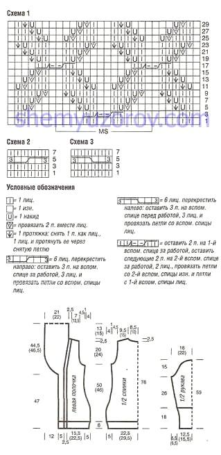 Схема вязания женского жакета кардигана спицами